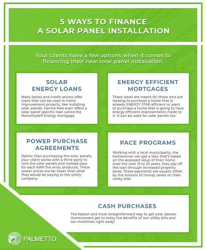5 Ways To Finance A Solar Panel Installation.jpg