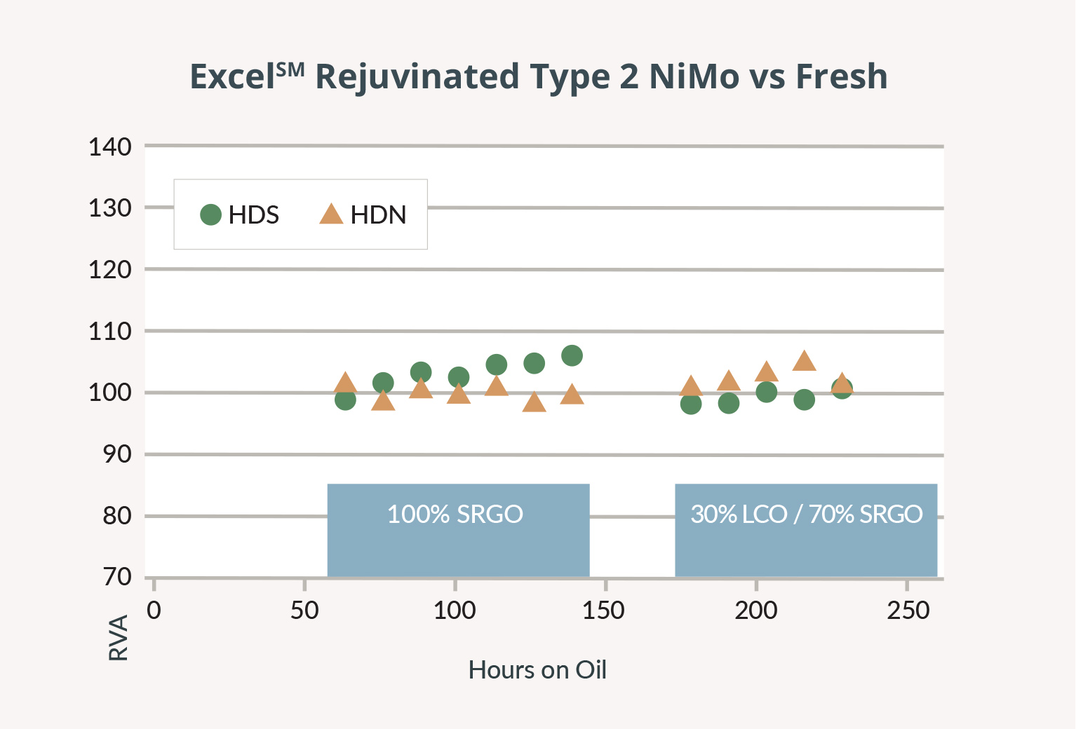 ExcelSM Rejuvinated Type 2 NiMo vs Fresh.jpg