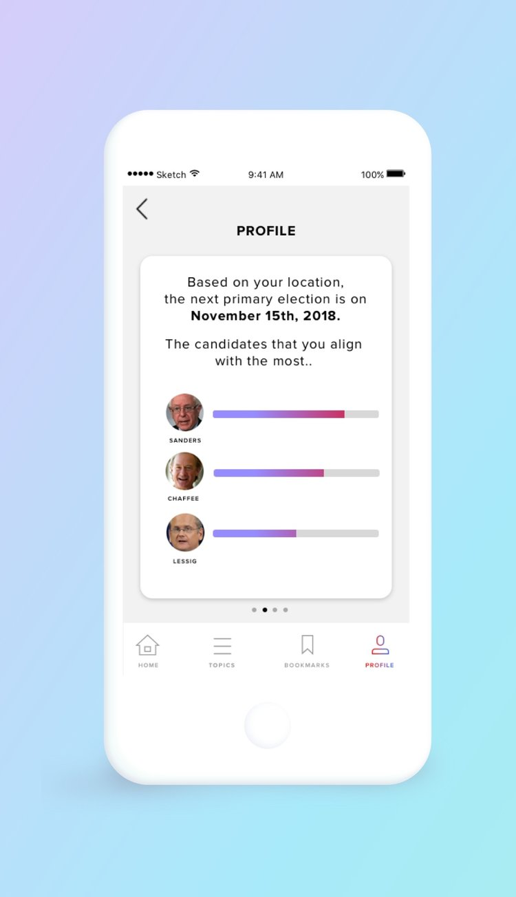 - CANDIDATE MATCHDuring my research, one issue that many of my users faced was being well informed about the stances of the political candidates that were running. This was especially difficult for local candidates. To be truly informed voters, users can see how congressional and local candidates stand more specifically on the issues users care about.Additionally, the app will remind users of upcoming elections so that the user will remember to vote.