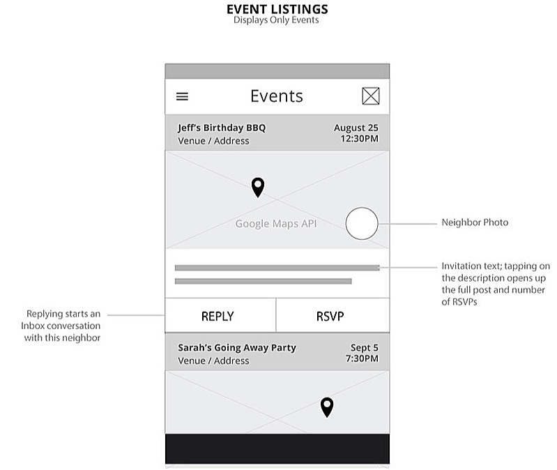 - When users view the Events screen, they view a chronological list of their neighbors' events. Each listing provides the basic information users need to determine whether they want to reply to the event host, RSVP, or click on the brief description to learn more.
