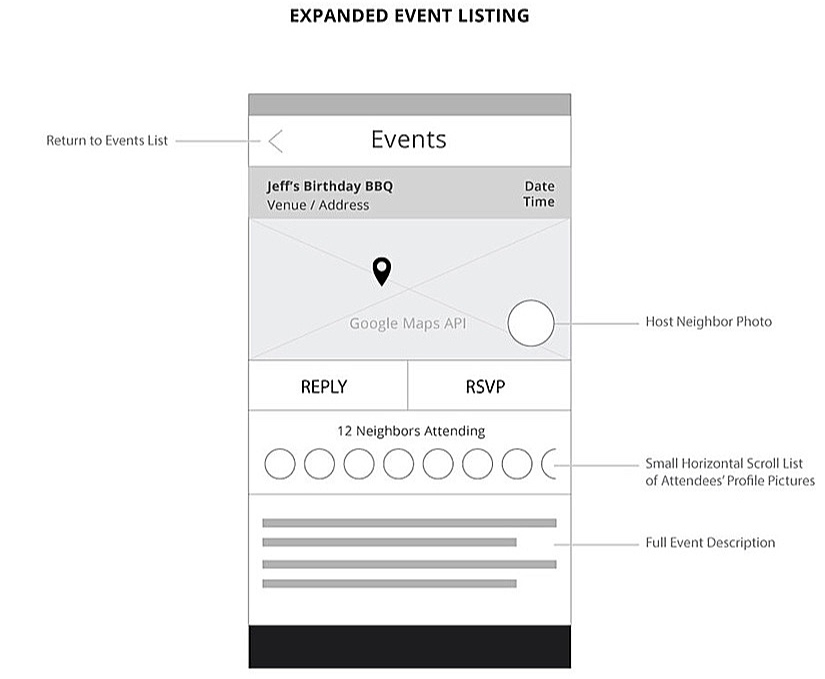 - When users click on a brief event description, they expand the event details to reveal more information, including the full description and the attendees. This additional information can help users make the final decision to RSVP. Users may also reply to the event posting to connect with the event host.