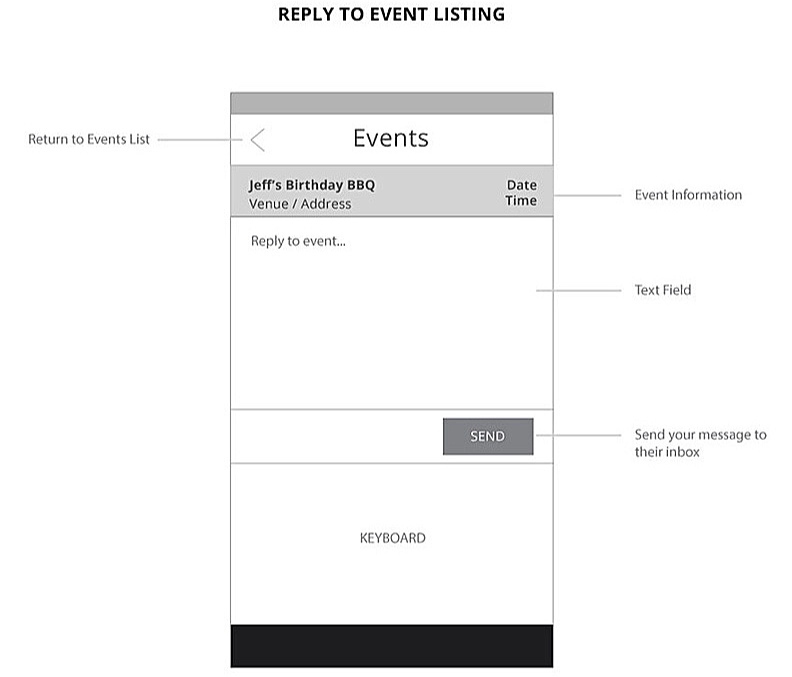 - When a user replies to an event posting, they compose their message in a simple message screen. Note that the event title, venue/address, date, and time remain visible to the user to help remind them of essential event details as they compose their message.