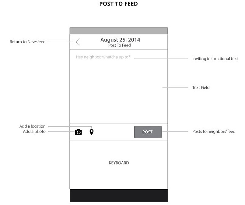 - From the Newsfeed, users can create a post that is visible only to their neighbors. Neighbors can reply to posts with text and emojis.In posts, users can share about local events, deals, services, and more. They can also add a location or photo to posts, which further entices their neighbors to engage with responses.