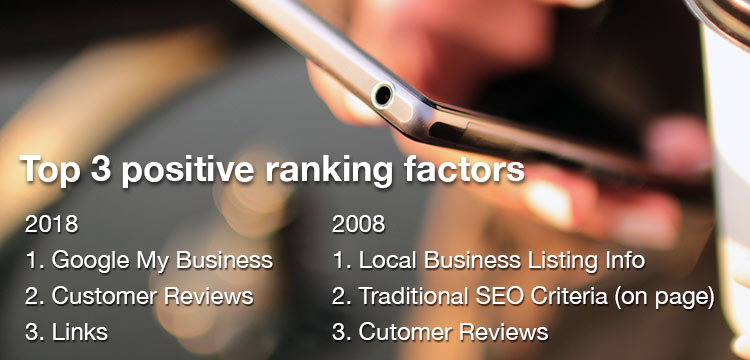 Source: 2018 & 2008 Local Search Ranking Factors