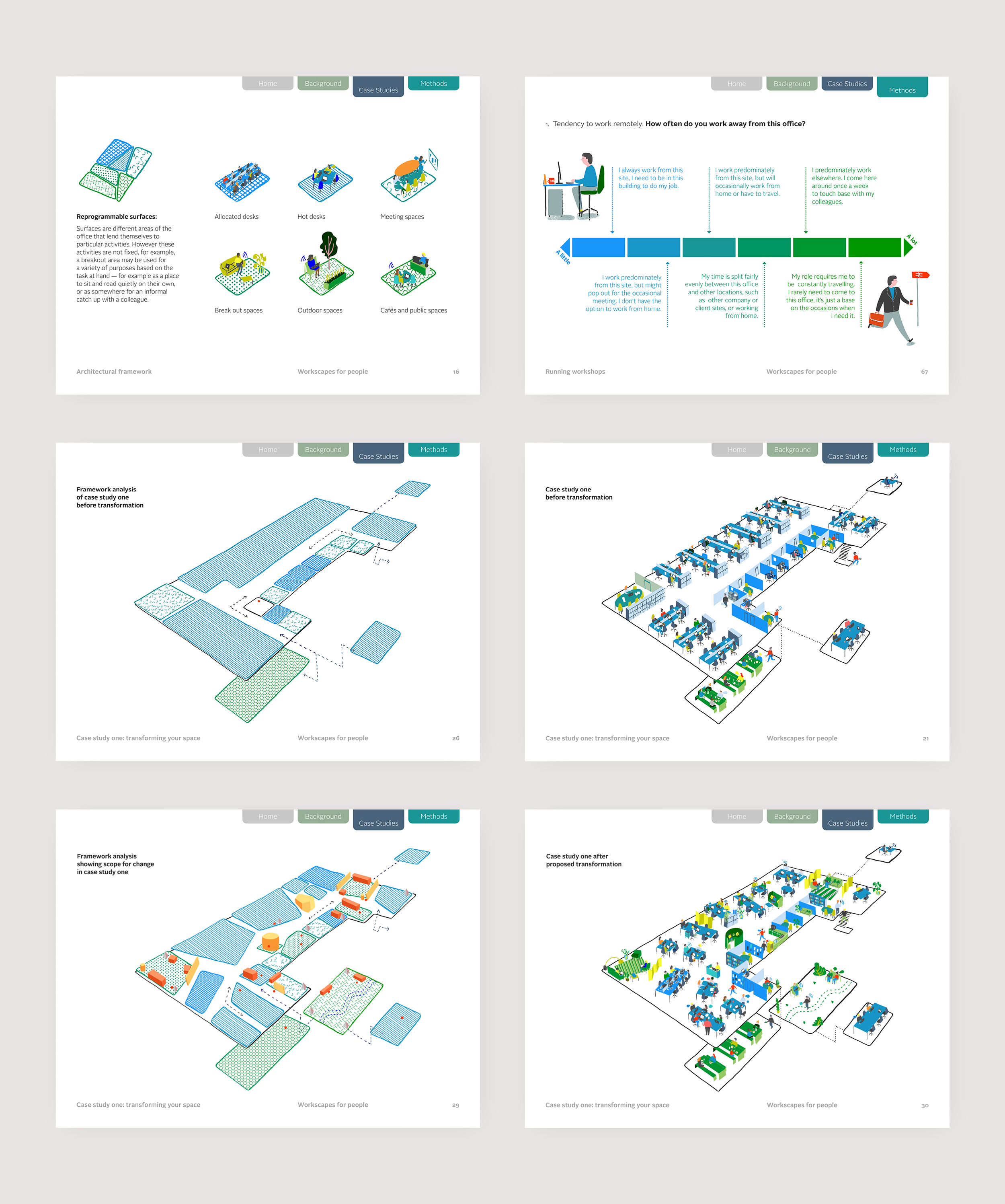 Workscapes for Herman Miller.jpg
