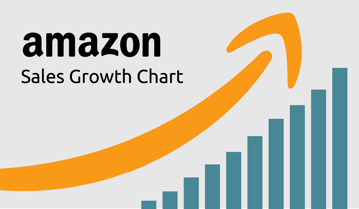 Amazon-Growth-Chart-01-01.png