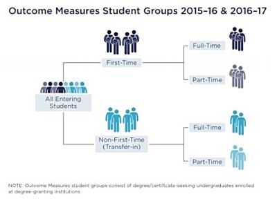 Outcome Measures Blog.JPG