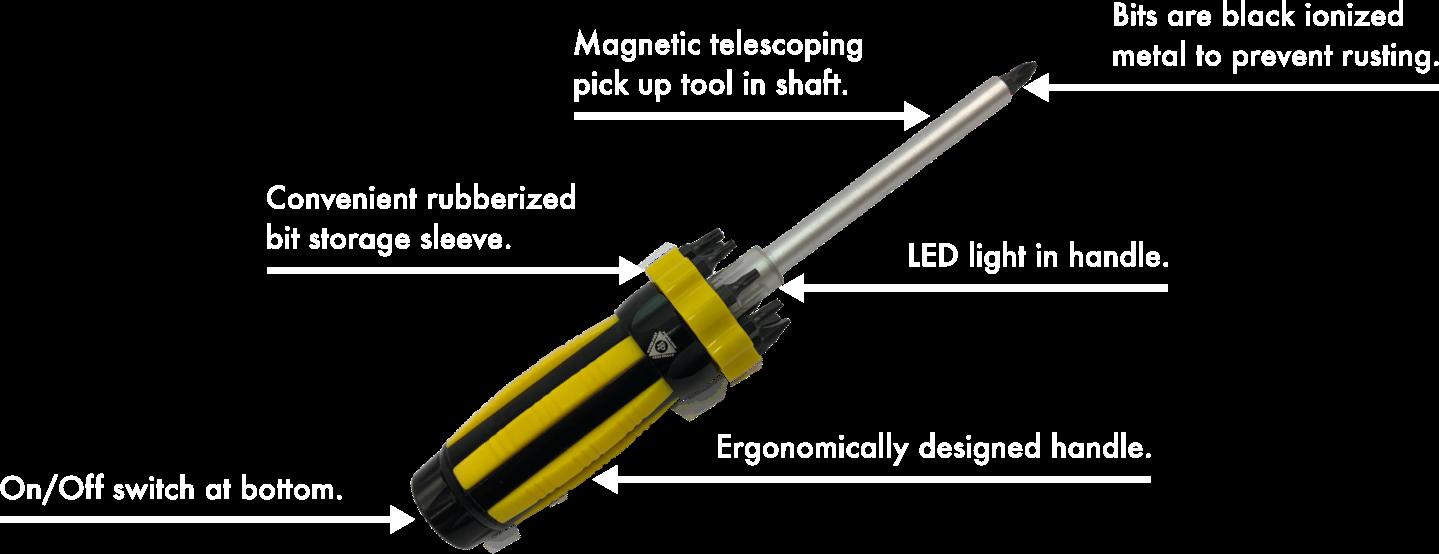 LED Magnetic Screwdriver