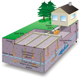 Wastewater-diagram.jpg