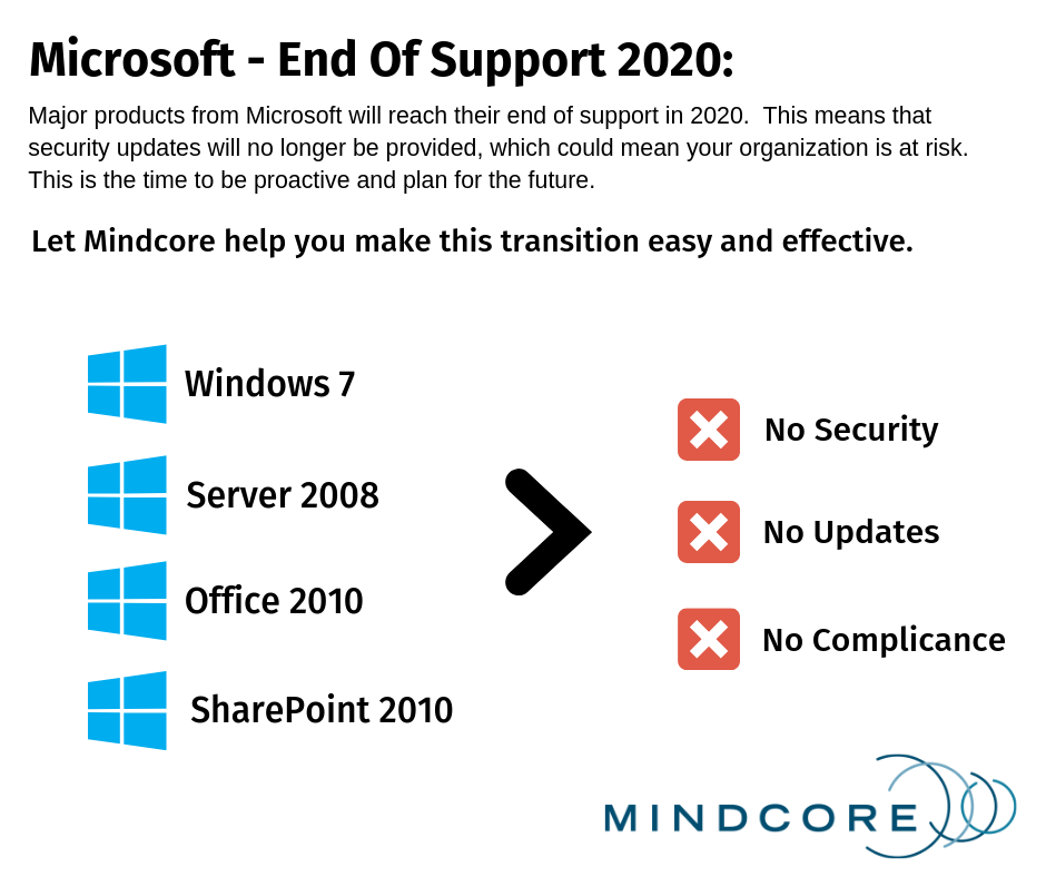 End OF Support 2020_ (1).png