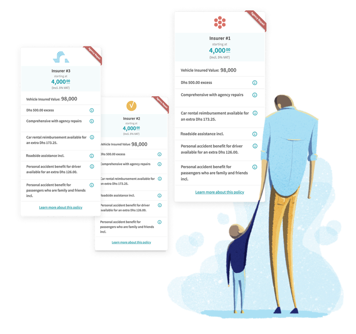 A modern insurance experience, quickly. - OPTIMISED FOR E-COMMERCEOur plug & play e-commerce template means your clients can now apply, compare and pay for their policy on your website.PREDEFINED PRODUCTSYour account comes pre-configured with products from the UAE's top insurers so you don't need to spend weeks setting everything up.