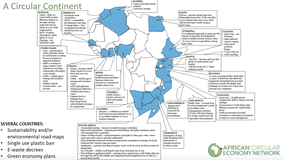Map of Circular Economy Projects in Africa (African Circular Economy Network)