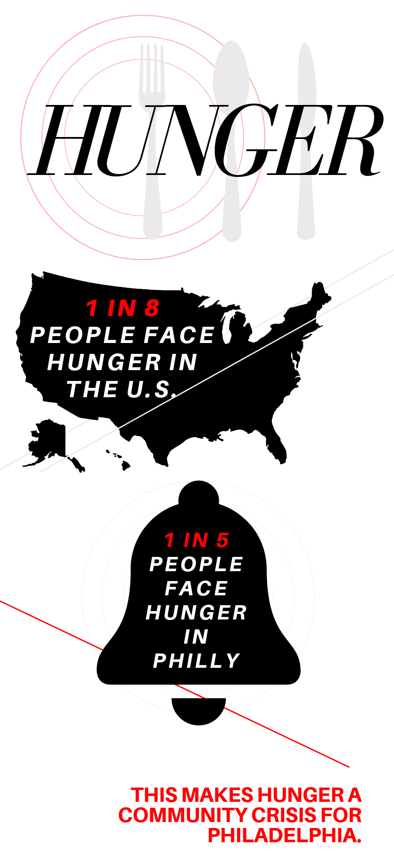 the reality of hunger (4).png