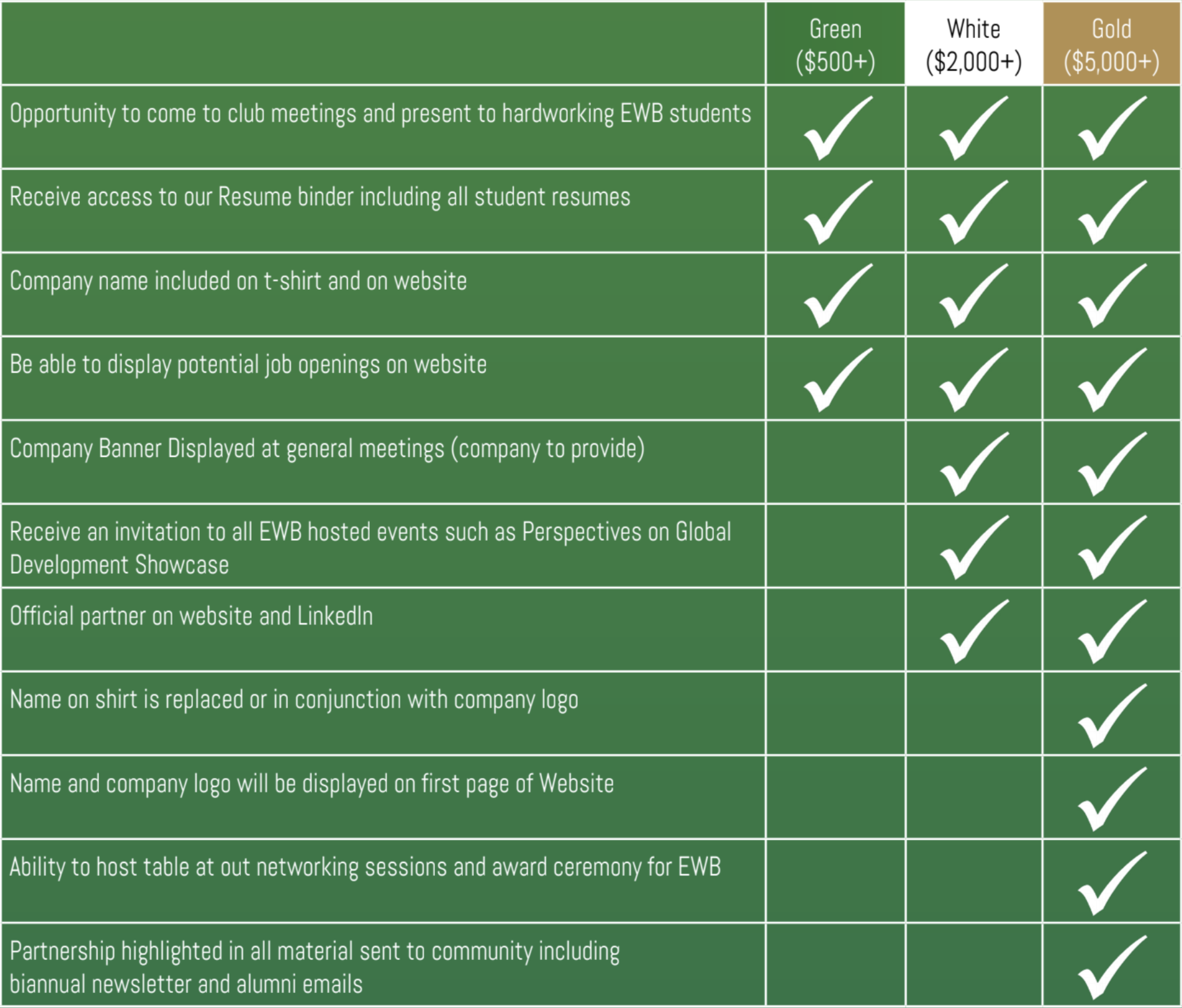 Website Partnership Table.jpg