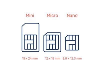 SIM-sizes.png