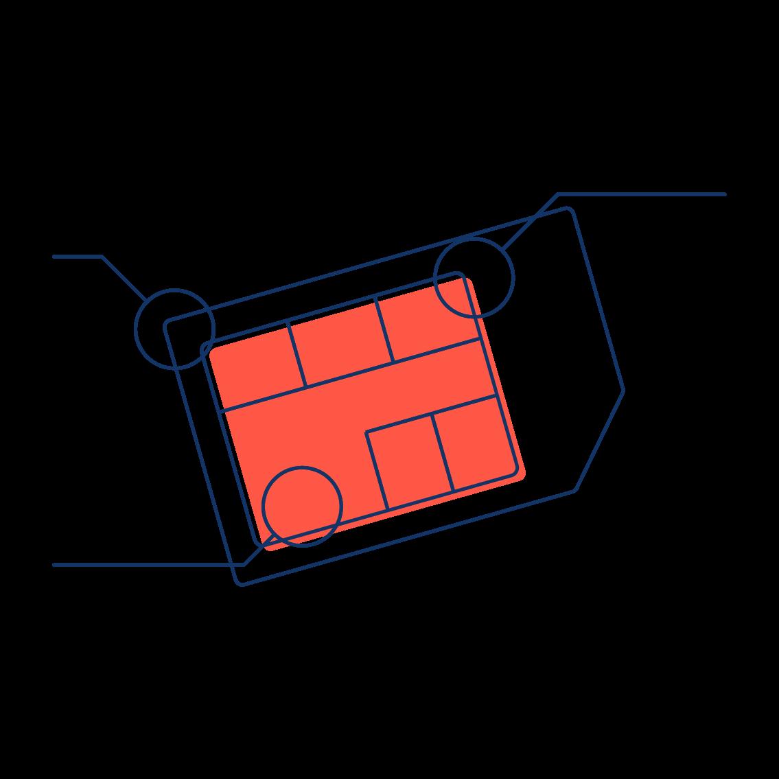 Fixed IP SIM card Tech Specs