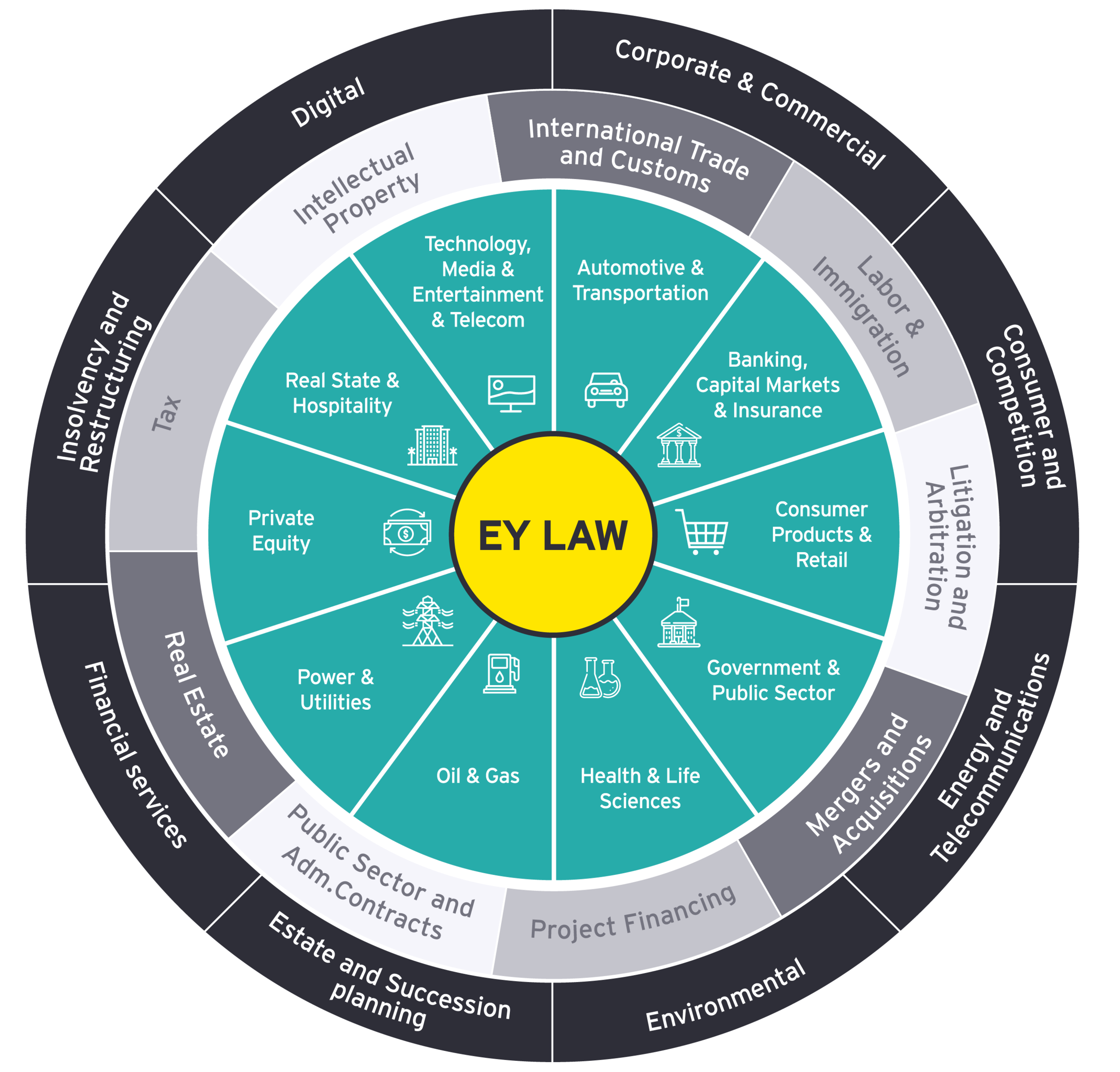 EYLaw_Services-02.png