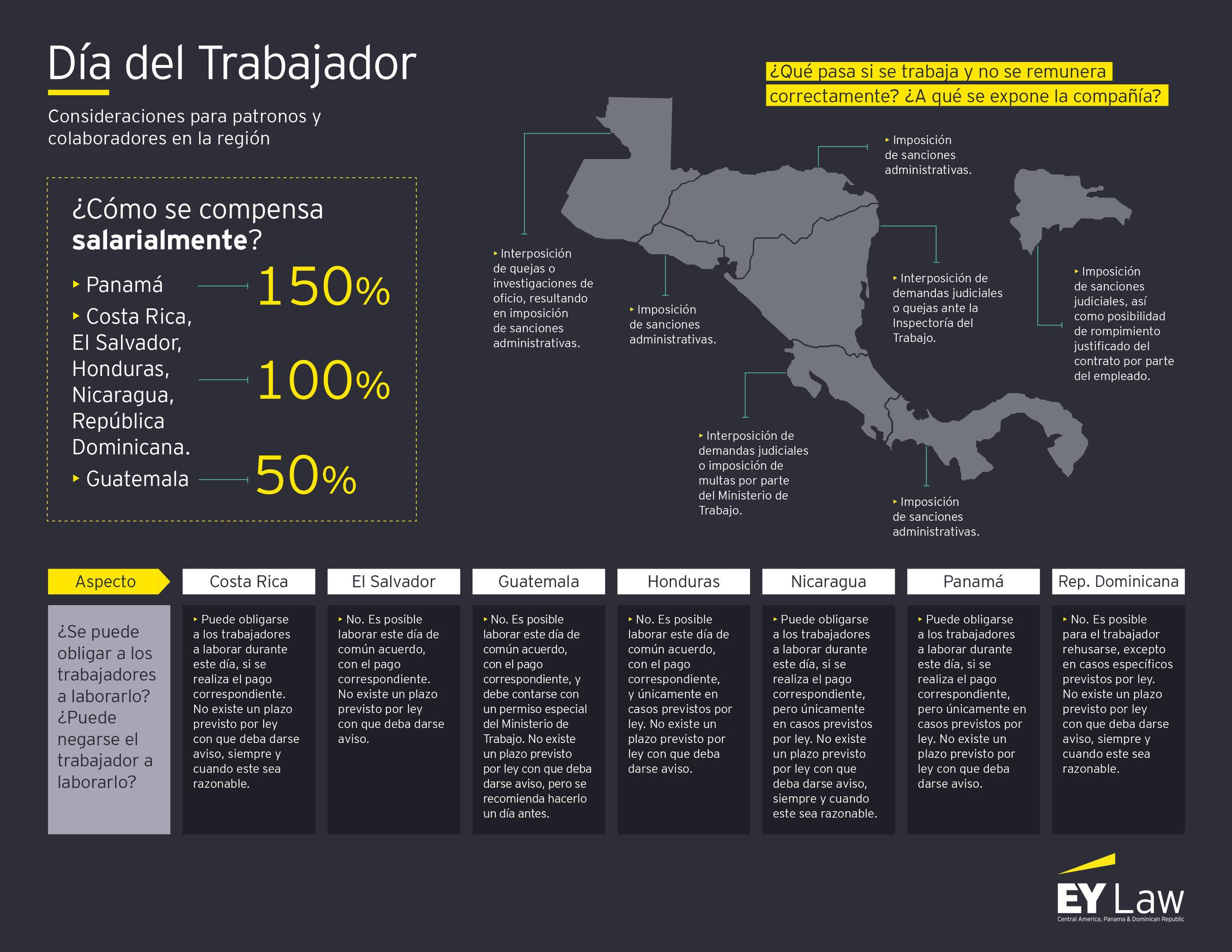 Infograma_Día_del_trabajador_LAW.jpg