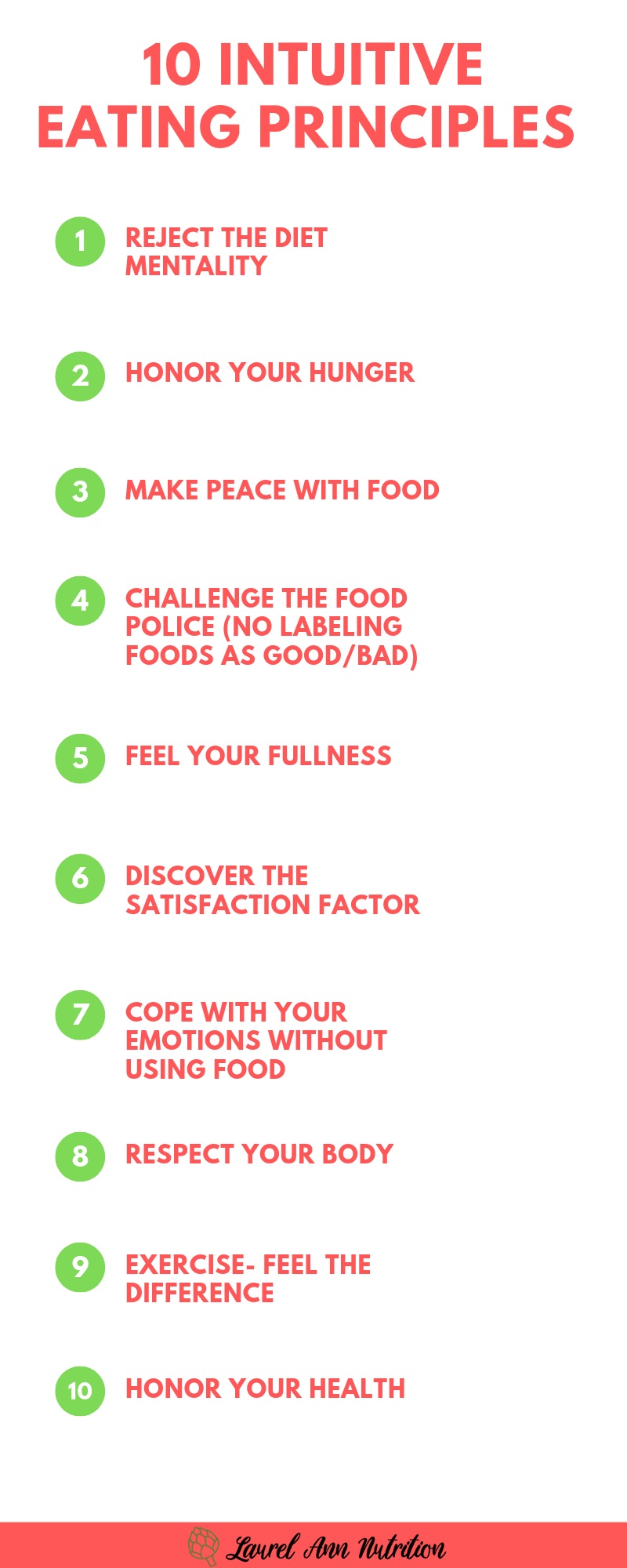10 intuitive eating principles