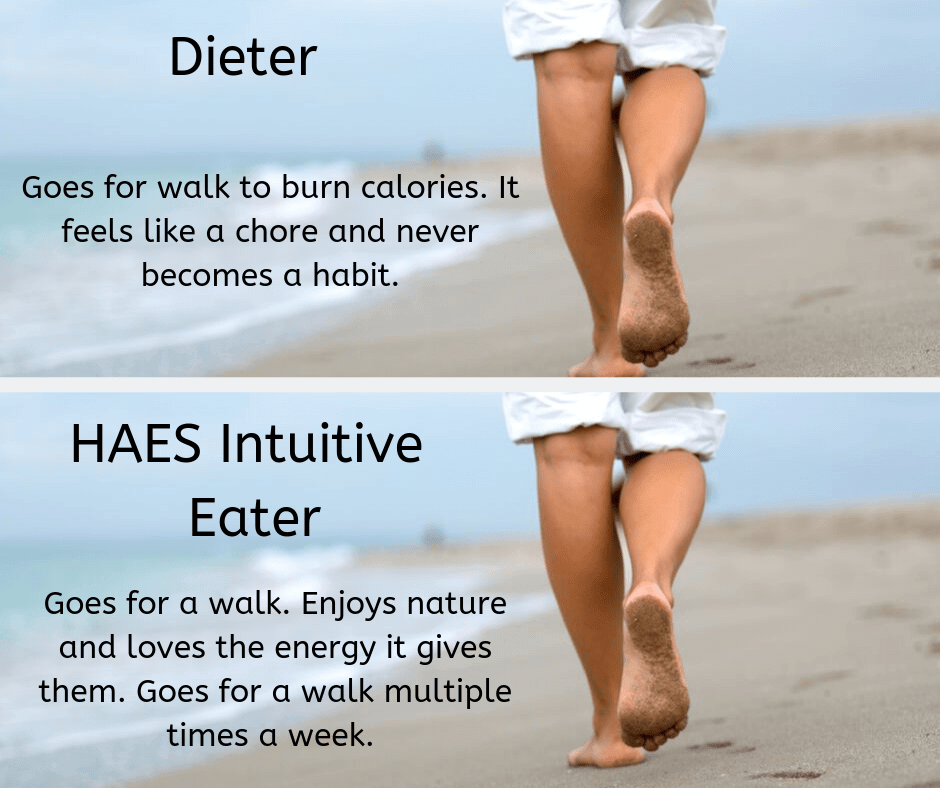 HAES Diabetes: Dieter vs intuitive eater