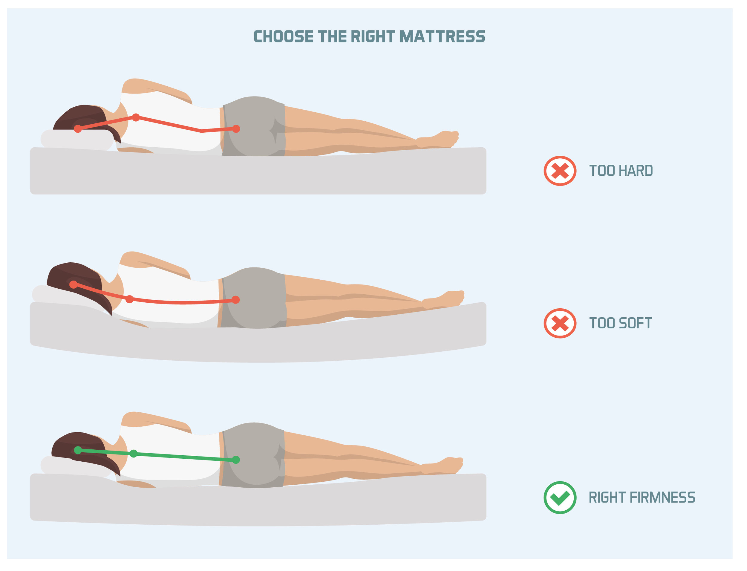 What Is The Best Sleeping Position Park West Chiropractic Dr Shawn Toner Clayton Park Bedford Halifax Area For Back Neck Pain
