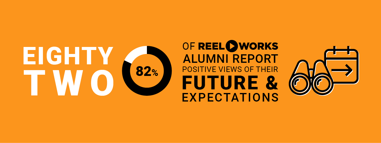 reel-works_infographic3.jpg