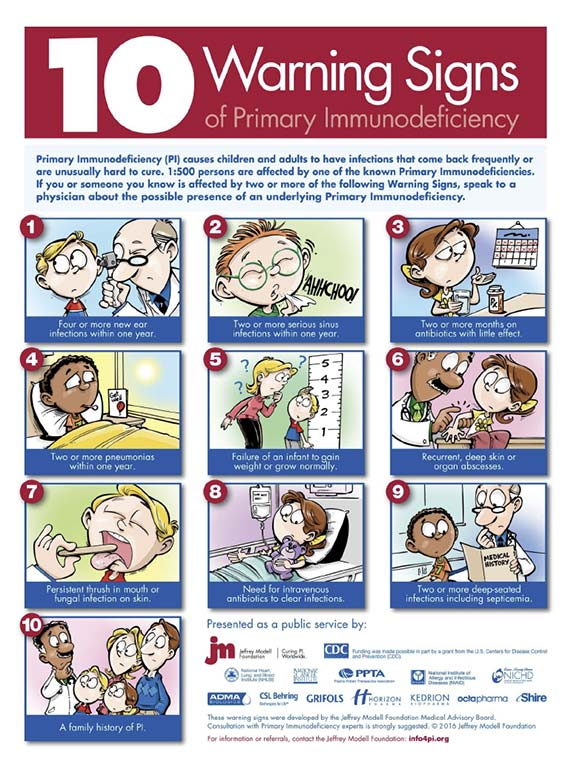 10-warning-signs-for-patients.jpg