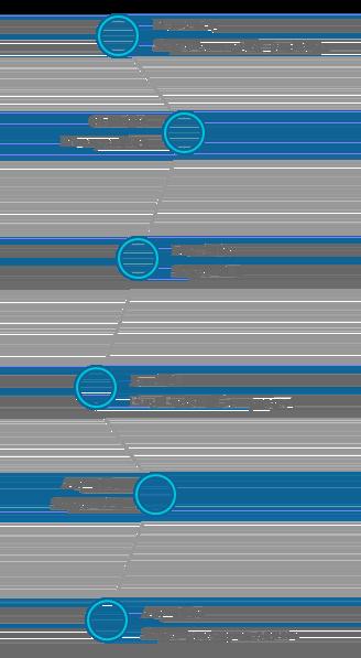 company-timeline.png