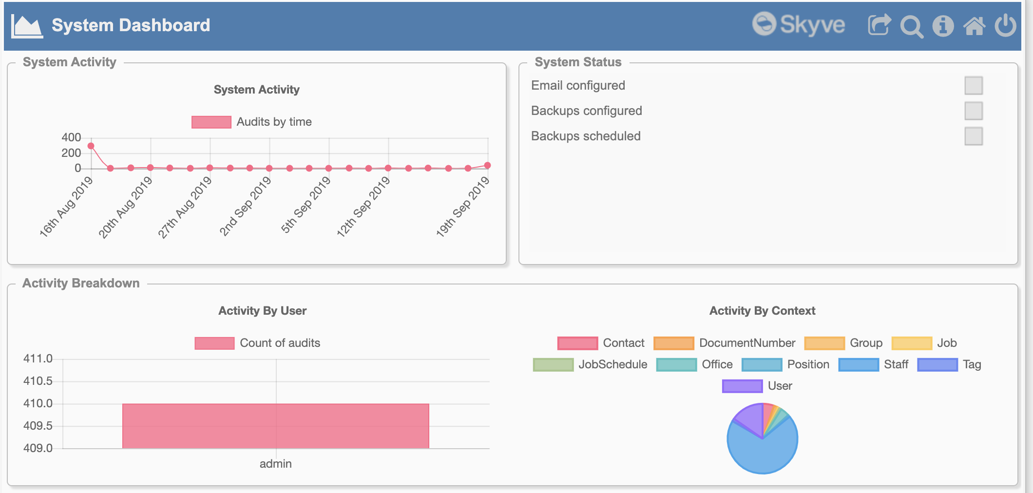 The new SmartClient system dashboard
