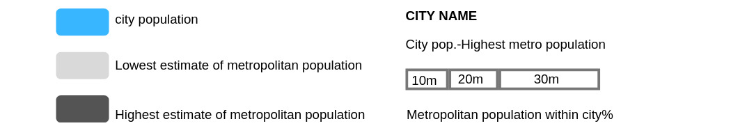 Source: LSE cities