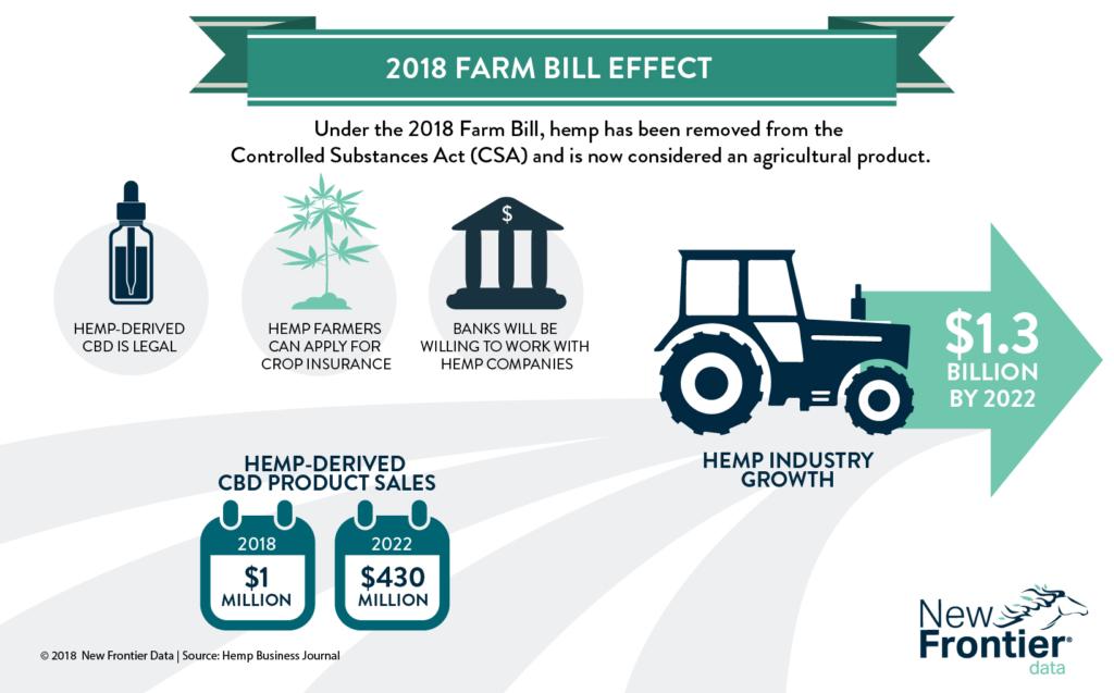 1-9-19-farm-bill-1-1024x637.jpg