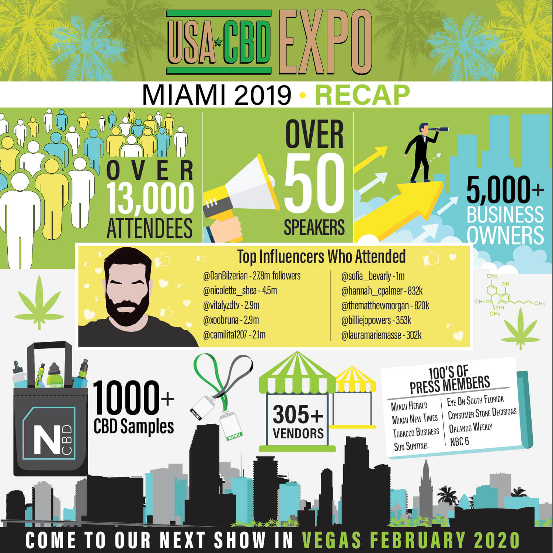 Miami_Infographic_Recap.jpg