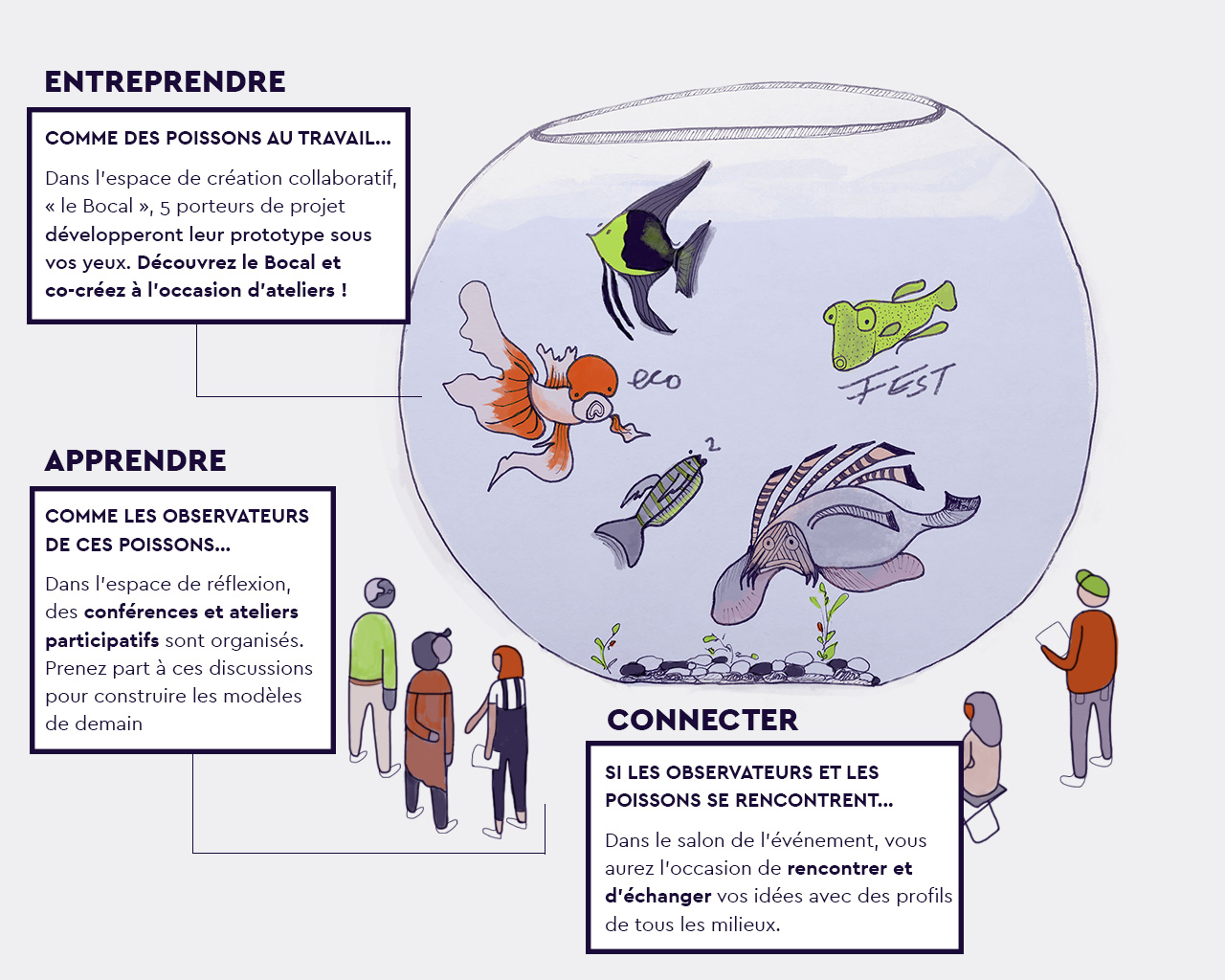 eco2fest-fishtank-BANNIERE.jpg