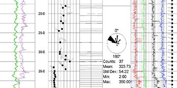 Oil Sands Dipmeter Log Example -