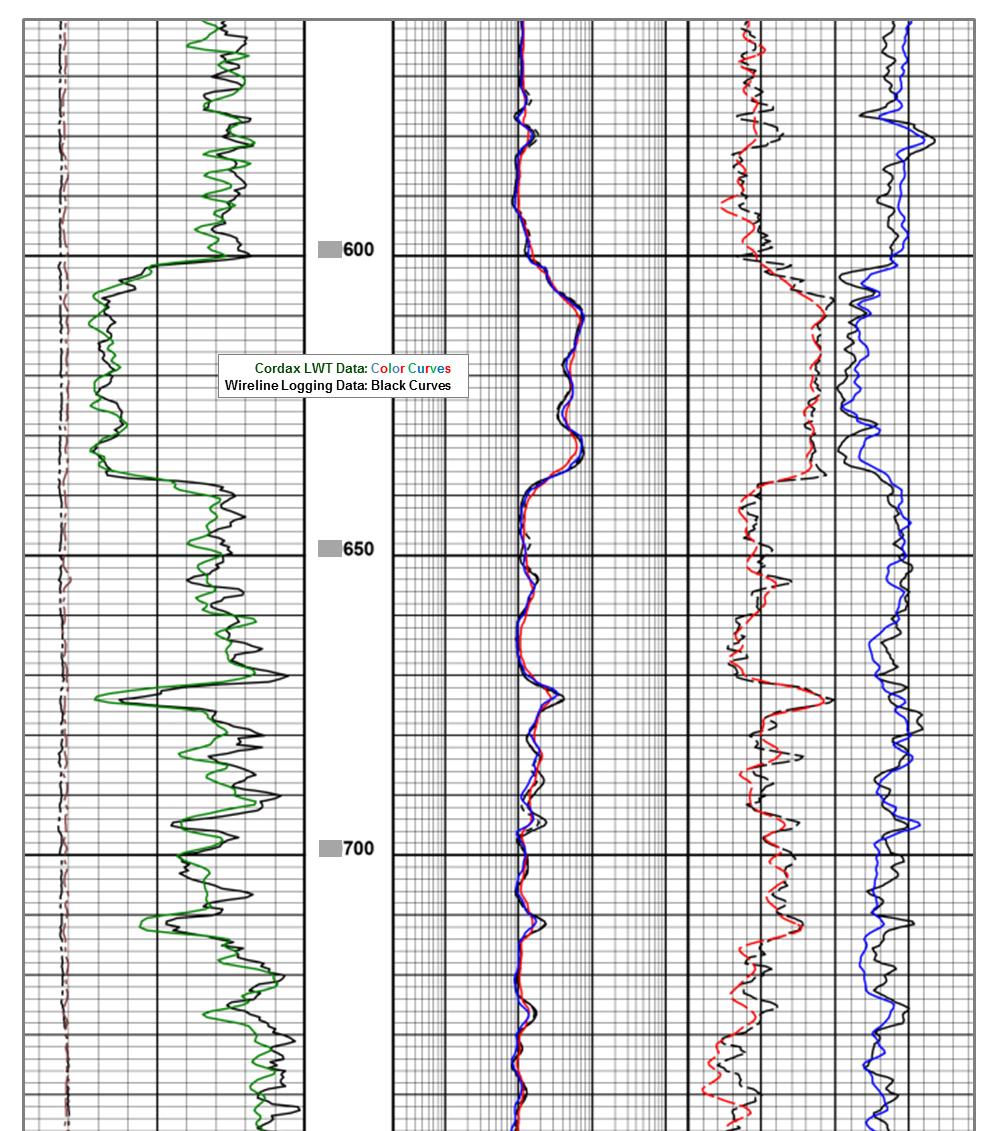 cordax-geoscience.jpg