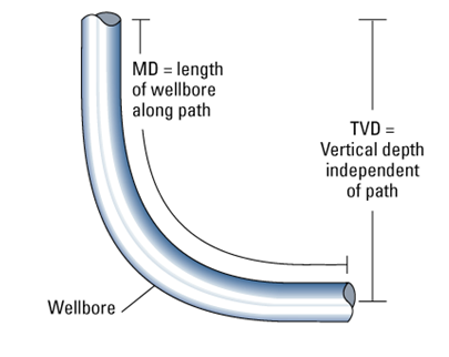 depth-measurements-resized-600.png