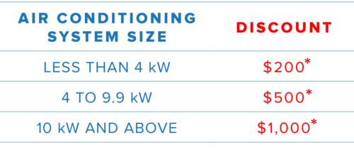 ACI+Size+Rebate+Table+v2a.jpg