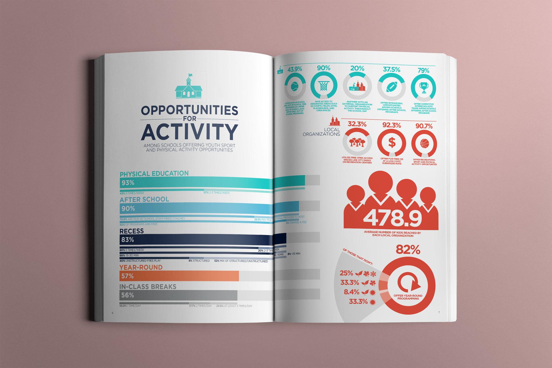 Laureus_NewOrleans-report-spread2.jpg