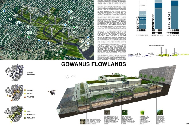 """Create Your Own Canal - August 4, 2011Gowanus by Design Competition featured in Carroll Gardens Patch """"Create Your Own Canal"""". Full article: here."""