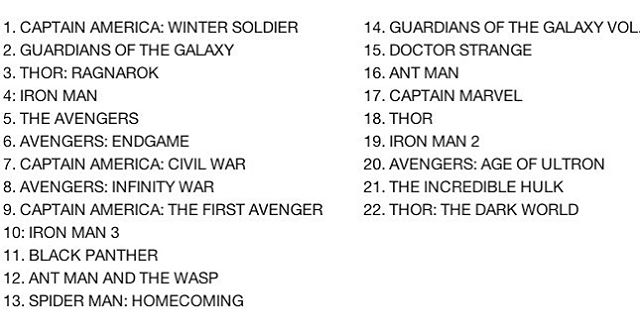 Now that #AvengersEndgame is out, here's my definitive personal ranking of all the MCU movies! What's yours look like?