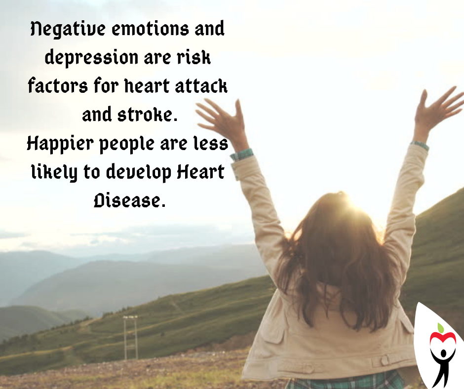 negative emotions and depression are risk factors for heart attack and stroke. Conversly, Happier people are less likely to dvelop Heart Disease..png