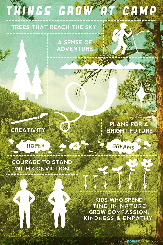 Things_Grow_at_Camp.jpg