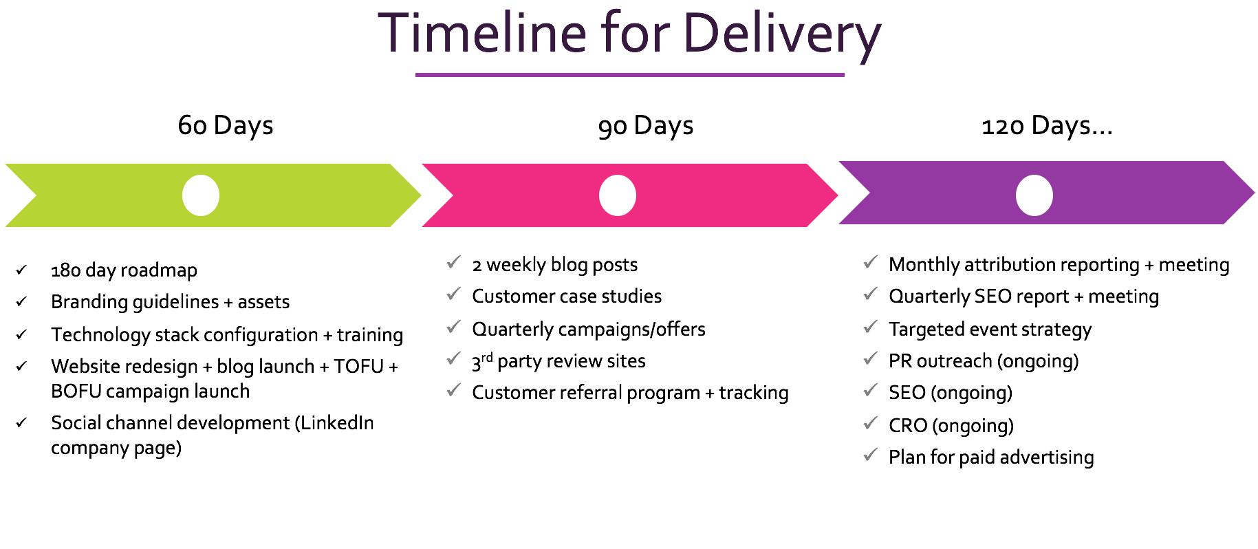go-to-market-deliverables.png