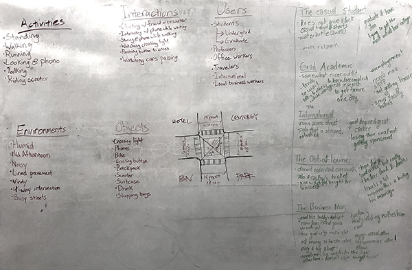 A whiteboard of all of our various notes from observing where we sorted out of thoughts and findings.
