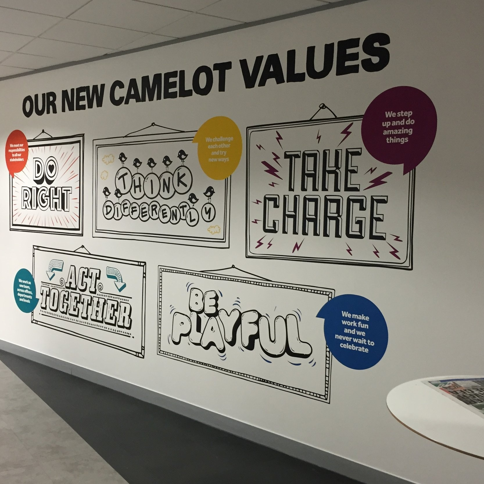 Print for Business - Inspire your staff and visitors with large format graphic installations...Decorating your workspaces with a solution from WK360 will help to brighten the dullest area and help to invigorate staff and promote creativity.