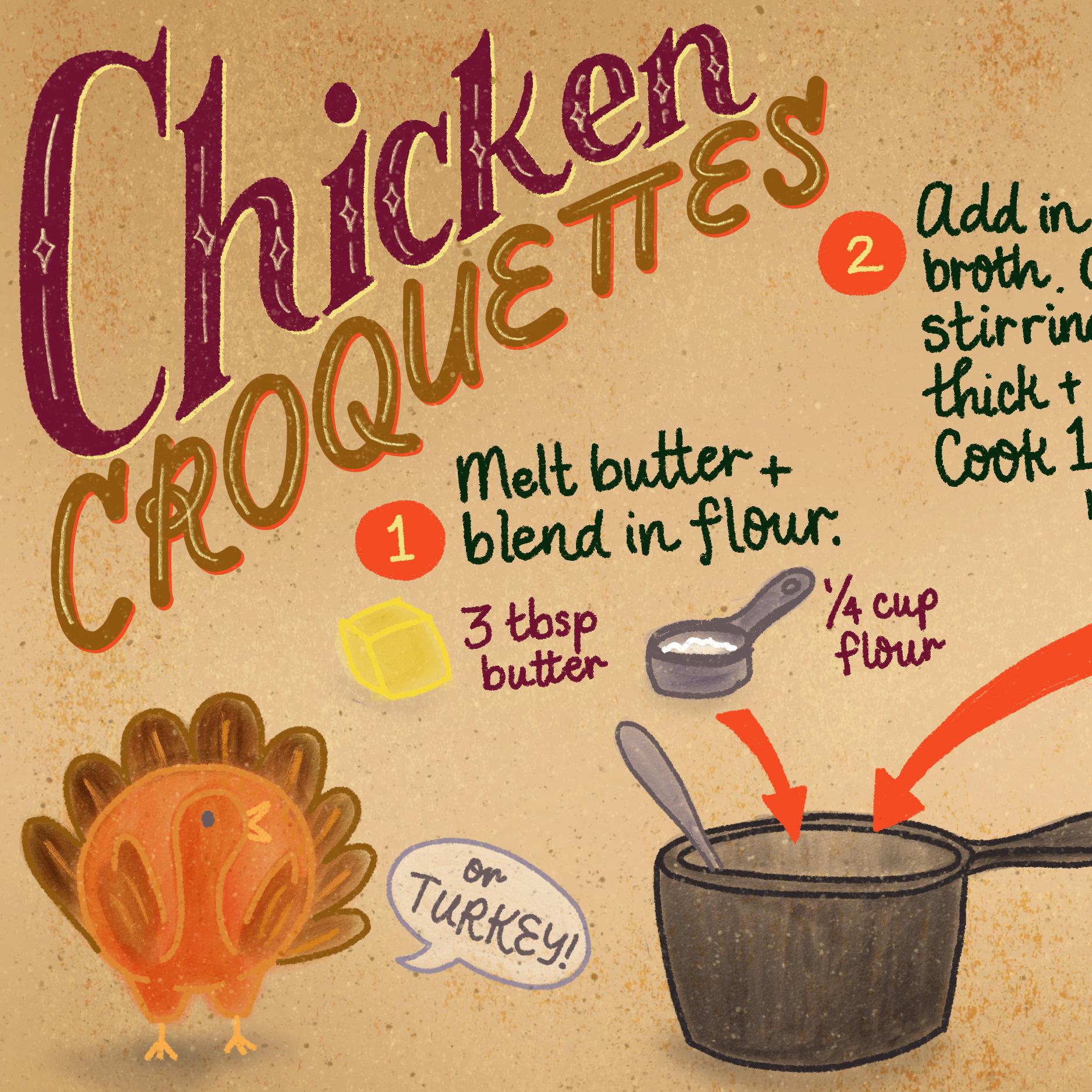 Chicken Croquette Recipe Illustration