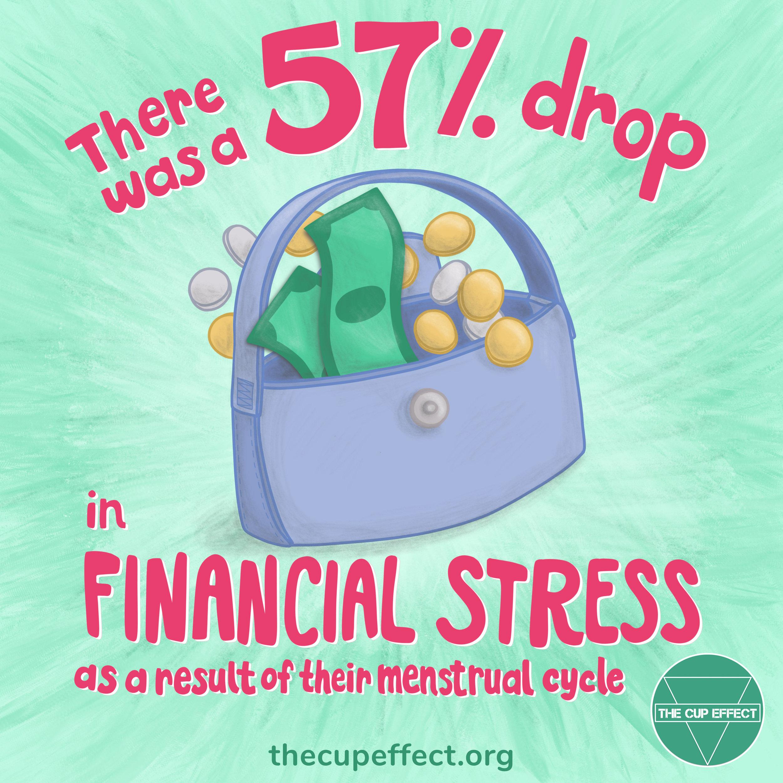 Financial_Stress.jpg