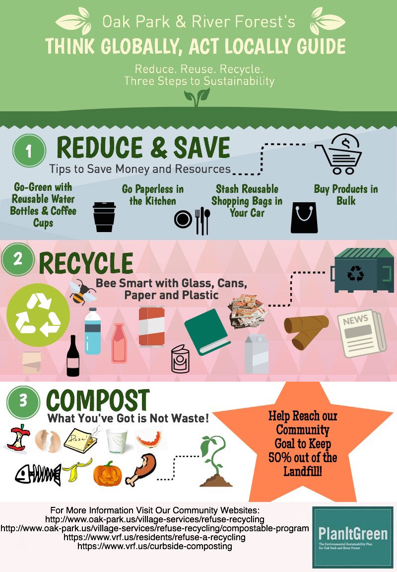 PlanItGreen-Waste-Reduction-Education-Flier---Front