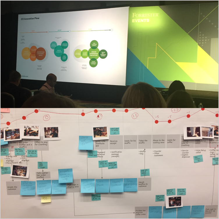 Attending Forrester's CXSF conference  - San Francisco, CA, Oct 2016