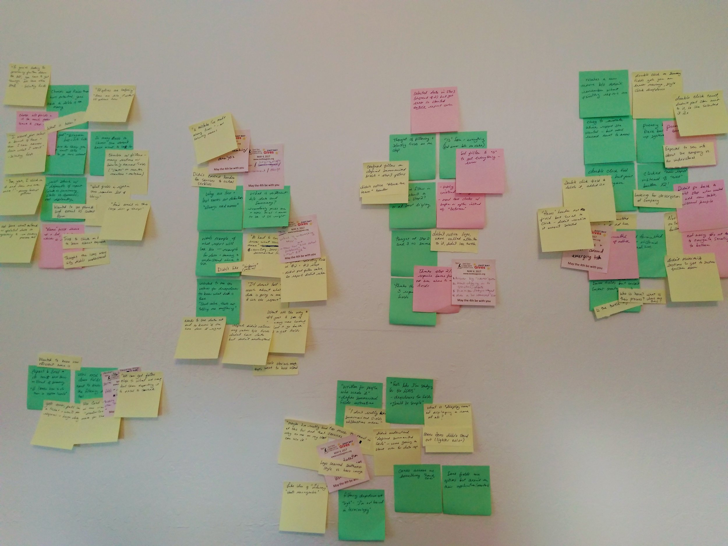 Initial affinity diagramming, sorting quotes and observations into themes.